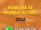 bang gia xe hyundai accent moi nhat